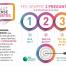 HPH-Catalunya-Fes-sempre-3-preguntes-Xarxa-Promocio-de-la-Salut
