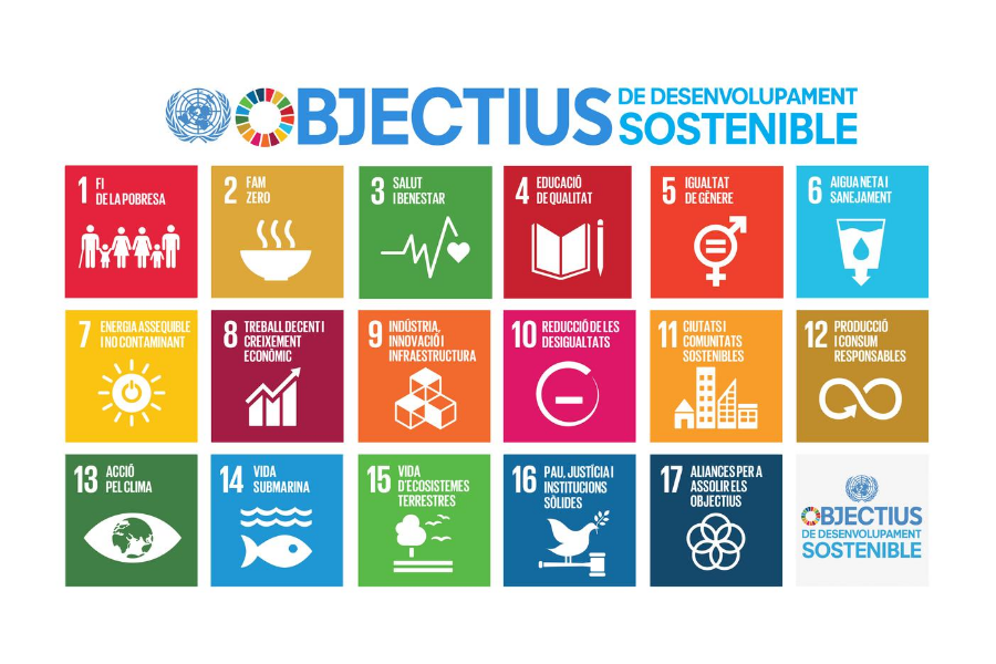 HPH-Catalunya-ODS_Objectius_Desenvolupament_Sostenible_Respon.cat_SDG_Icons_CAT
